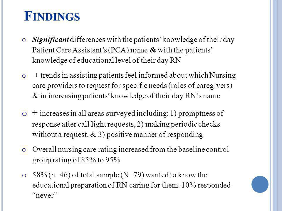 F INDINGS o Significant differences with the patients knowledge of their day Patient Care Assistants (PCA) name & with the patients knowledge of educa