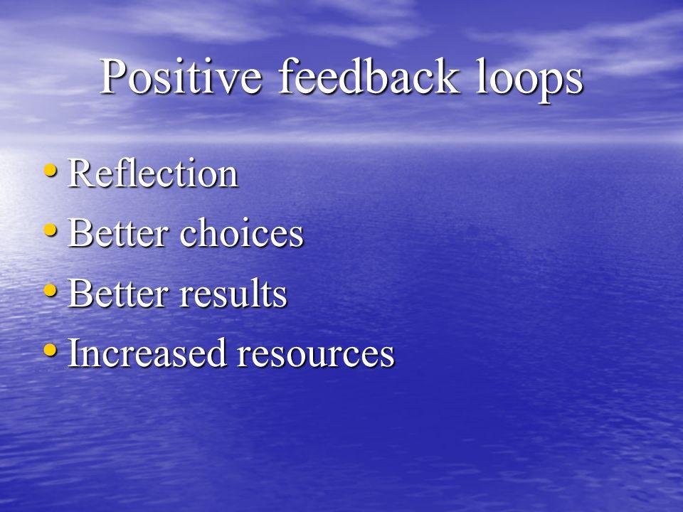 Positive feedback loops Reflection Reflection Better choices Better choices Better results Better results Increased resources Increased resources