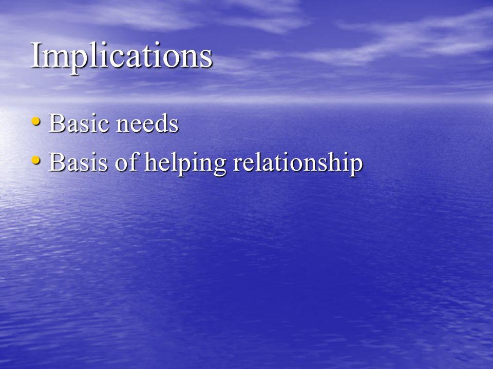 Implications Basic needs Basic needs Basis of helping relationship Basis of helping relationship