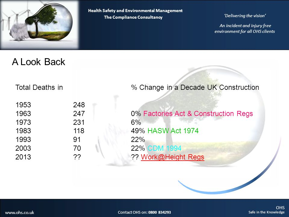 OHS Safe in the Knowledge Contact OHS on: 0800 834293 The Compliance Consultancy Health Safety and Environmental Management Delivering the vision An incident and injury free environment for all OHS clients www.ohs.co.uk PLANNED/RIGHT EQUIPMENT/COMPETENT ?