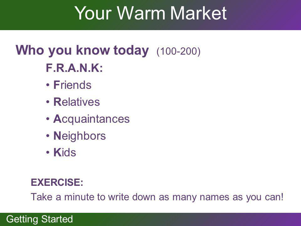 GETTING STARTED Getting Started Your Warm Market Who you know today (100-200) F.R.A.N.K: Friends Relatives Acquaintances Neighbors Kids EXERCISE: Take