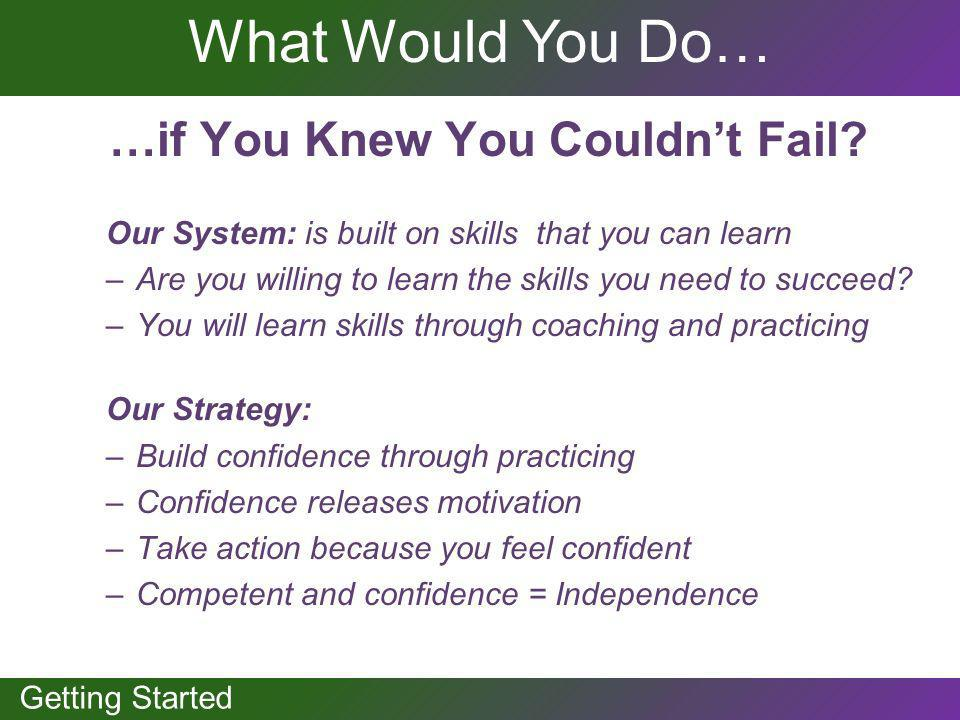 GETTING STARTED Getting Started Our System: is built on skills that you can learn –Are you willing to learn the skills you need to succeed? –You will