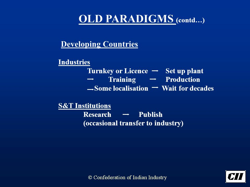 OLD PARADIGMS (contd…) Developing Countries Industries Turnkey or Licence Set up plant Training Production Some localisation Wait for decades S&T Institutions Research Publish (occasional transfer to industry)
