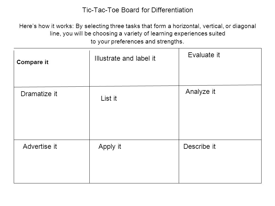Tic-Tac-Toe Board for Differentiation Heres how it works: By selecting three tasks that form a horizontal, vertical, or diagonal line, you will be cho