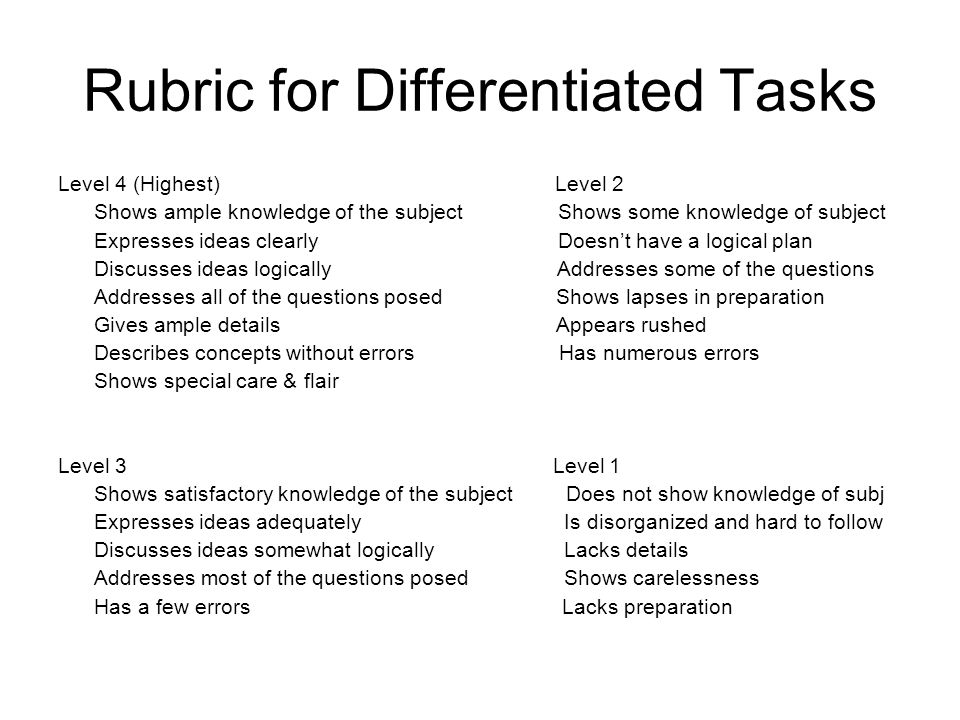 Rubric for Differentiated Tasks Level 4 (Highest) Level 2 Shows ample knowledge of the subject Shows some knowledge of subject Expresses ideas clearly
