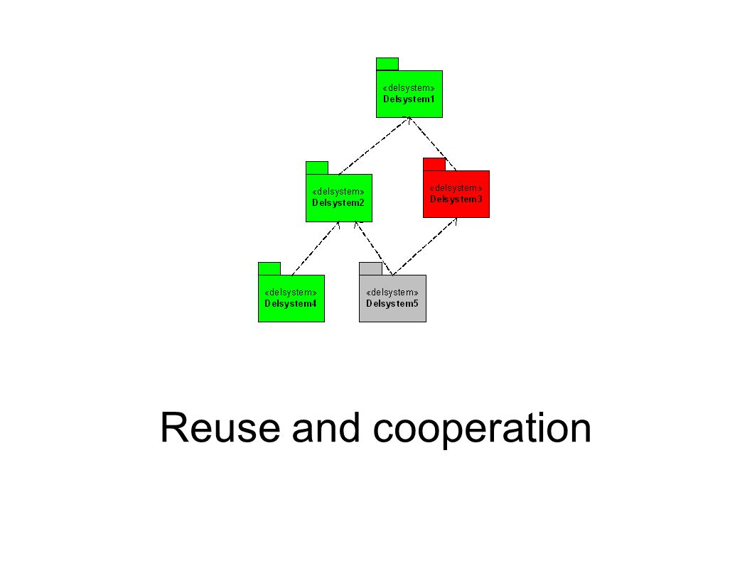 Reuse and cooperation