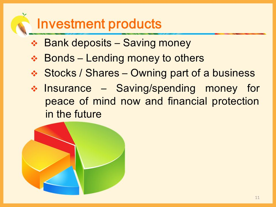 Investment products Bank deposits – Saving money Bonds – Lending money to others Stocks / Shares – Owning part of a business Insurance – Saving/spendi