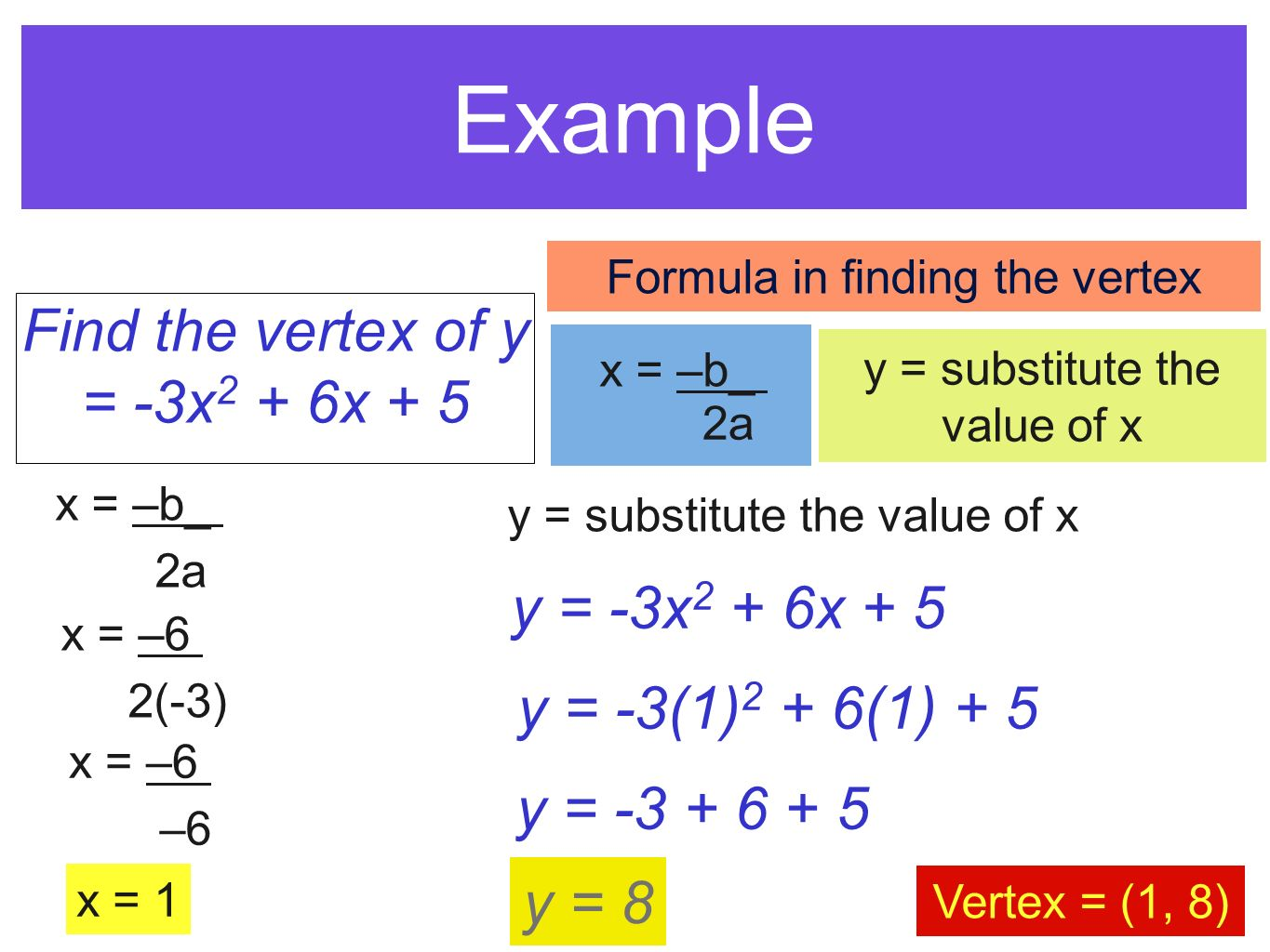 Example Find the vertex of y = -3x 2 + 6x + 5 Formula in finding the vertex x = –b_ 2a y = substitute the value of x x = –b_ 2a x = –6 2(-3) x = –6 –6