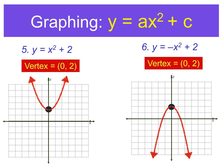 Graphing: y = ax 2 + c 5. y = x 2 + 2 Vertex = (0, 2) y x 6. y = –x 2 + 2 Vertex = (0, 2) y x