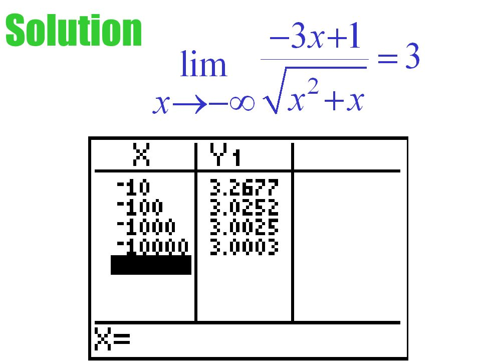 Try This Using algebraic techniques, find the limit if it exists. Confirm your answer with your calculator.