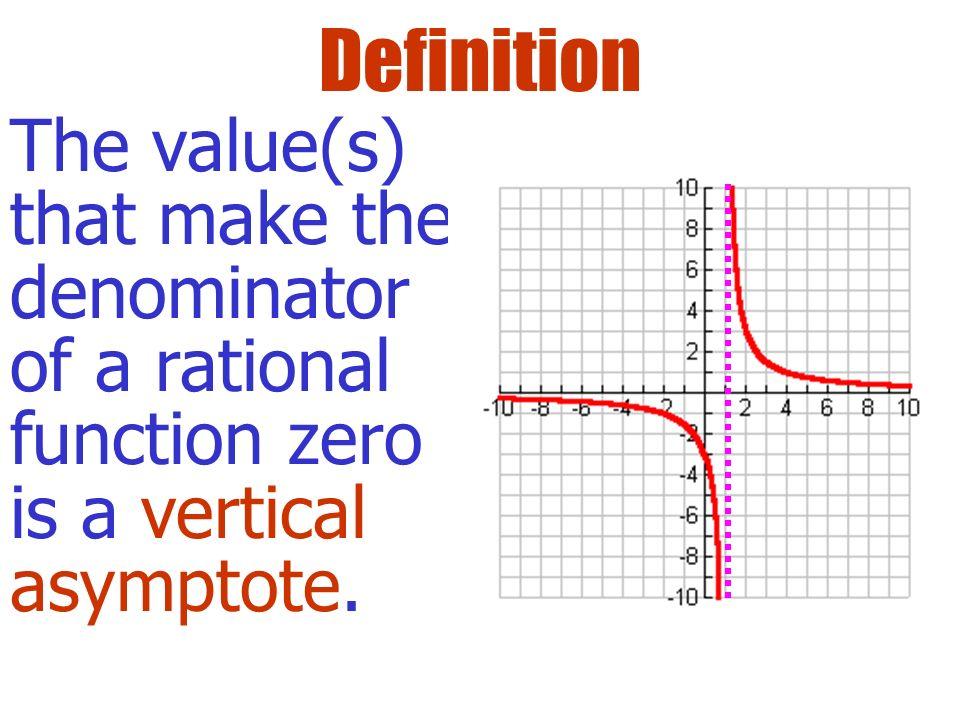 Solution x =1 Vertical asymptote: x =1