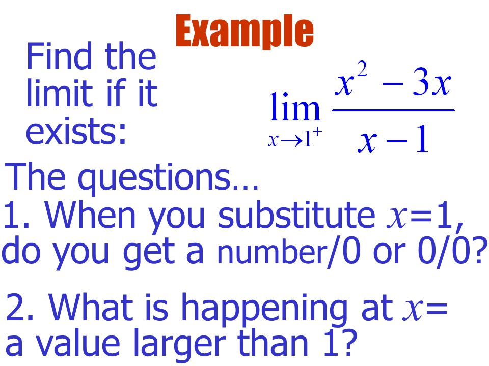 Example Determine all vertical asymptotes of Steps: 1. Factor & cancel if possible 2. Set denominator to 0 & solve