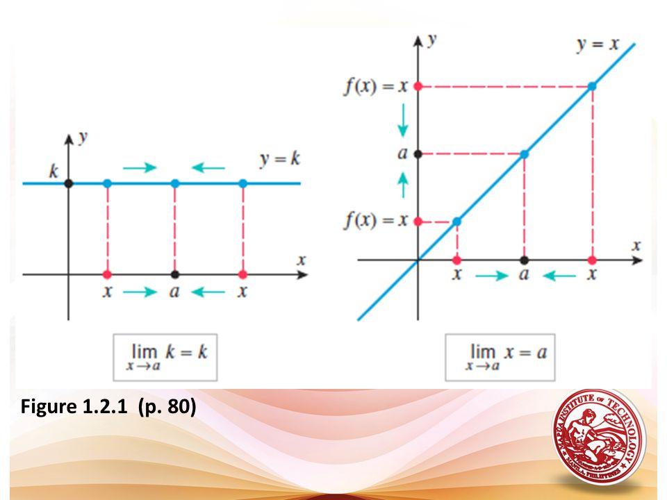 Figure 1.2.1 (p. 80)