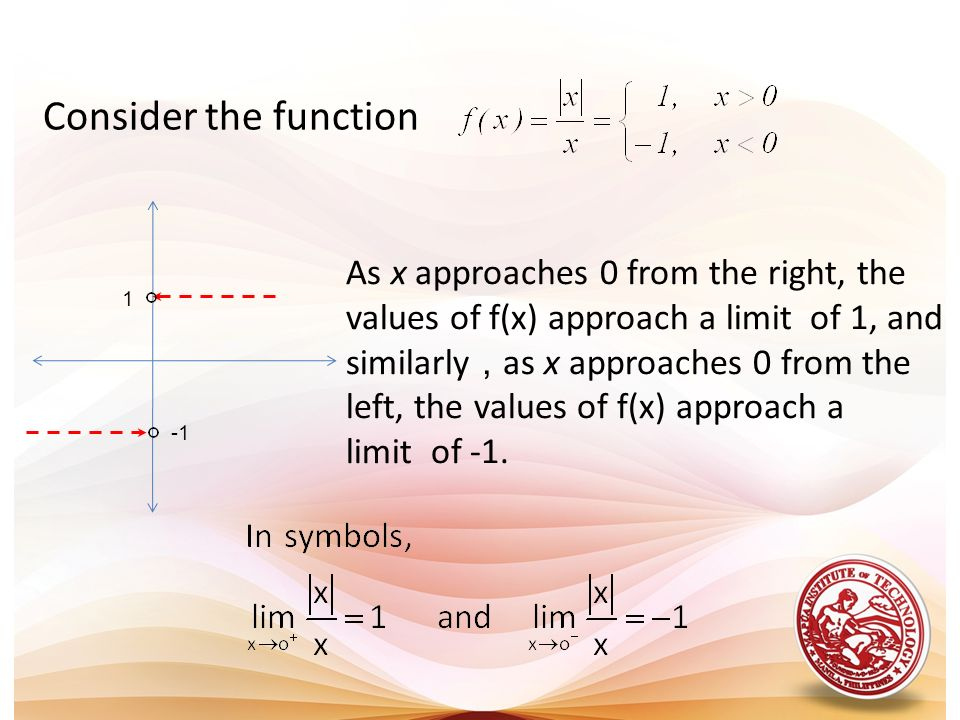Consider the function 1 As x approaches 0 from the right, the values of f(x) approach a limit of 1, and similarly, as x approaches 0 from the left, th