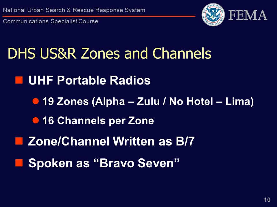 10 National Urban Search & Rescue Response System Communications Specialist Course DHS US&R Zones and Channels UHF Portable Radios 19 Zones (Alpha – Z