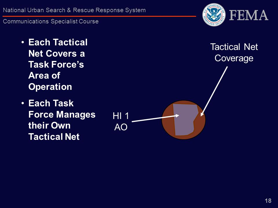 18 National Urban Search & Rescue Response System Communications Specialist Course HI 1 AO Each Tactical Net Covers a Task Forces Area of Operation Ea
