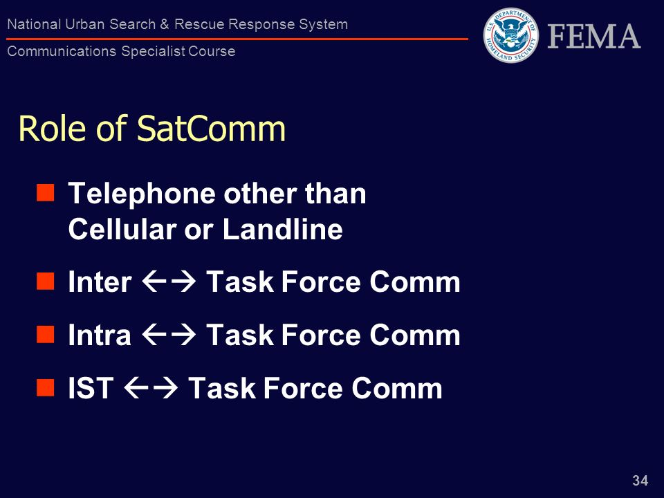 34 National Urban Search & Rescue Response System Communications Specialist Course Role of SatComm Telephone other than Cellular or Landline Inter Tas