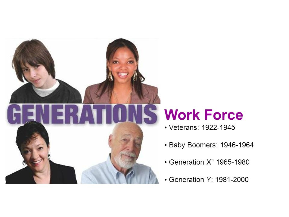Work Force Veterans: 1922-1945 Baby Boomers: 1946-1964 Generation X 1965-1980 Generation Y: 1981-2000