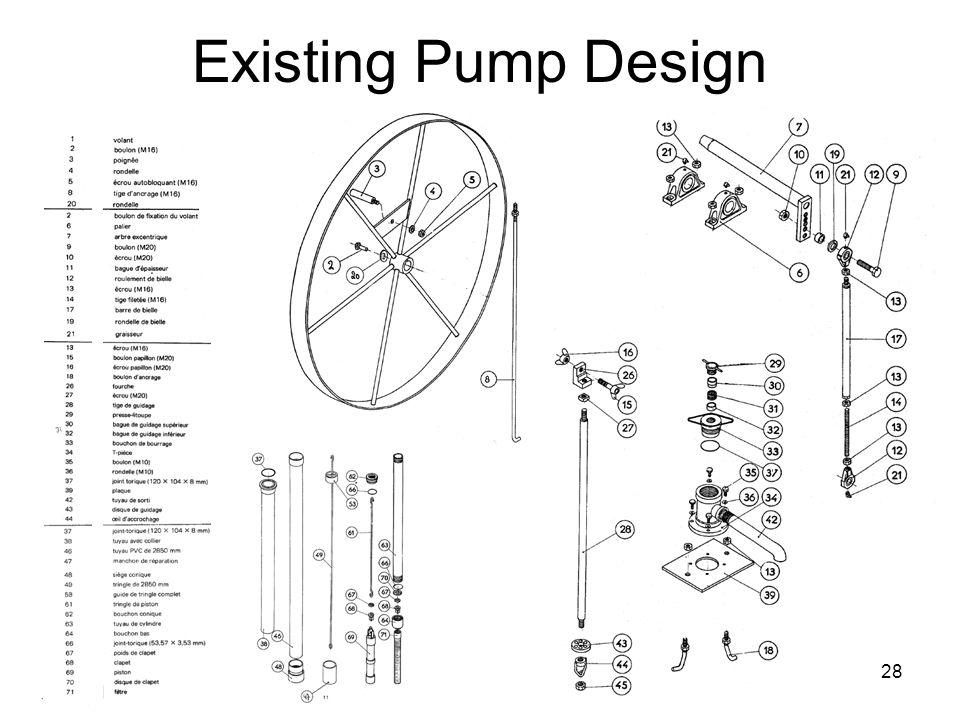 Existing Pump Design 28