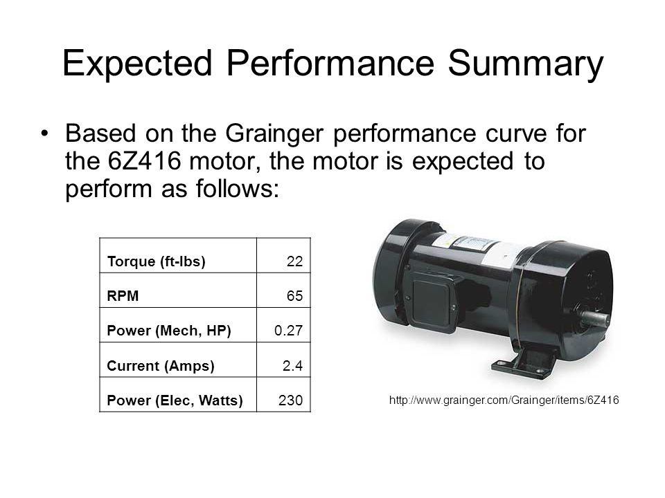Expected Performance Summary Based on the Grainger performance curve for the 6Z416 motor, the motor is expected to perform as follows: Torque (ft-lbs)22 RPM65 Power (Mech, HP)0.27 Current (Amps)2.4 Power (Elec, Watts)230 http://www.grainger.com/Grainger/items/6Z416