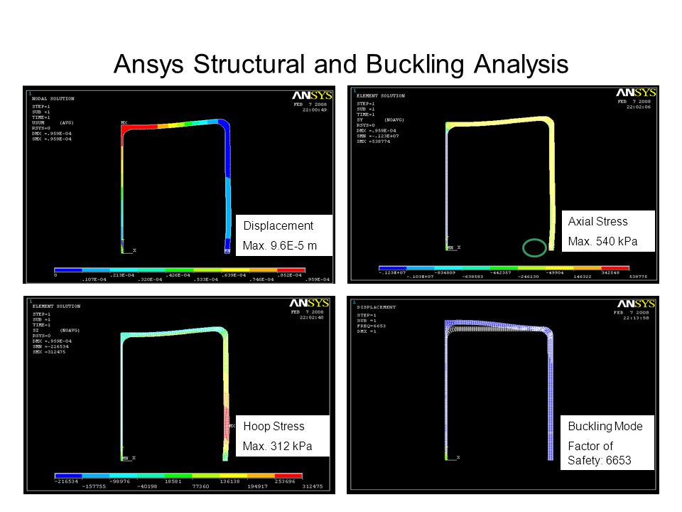 Ansys Structural and Buckling Analysis Displacement Max.