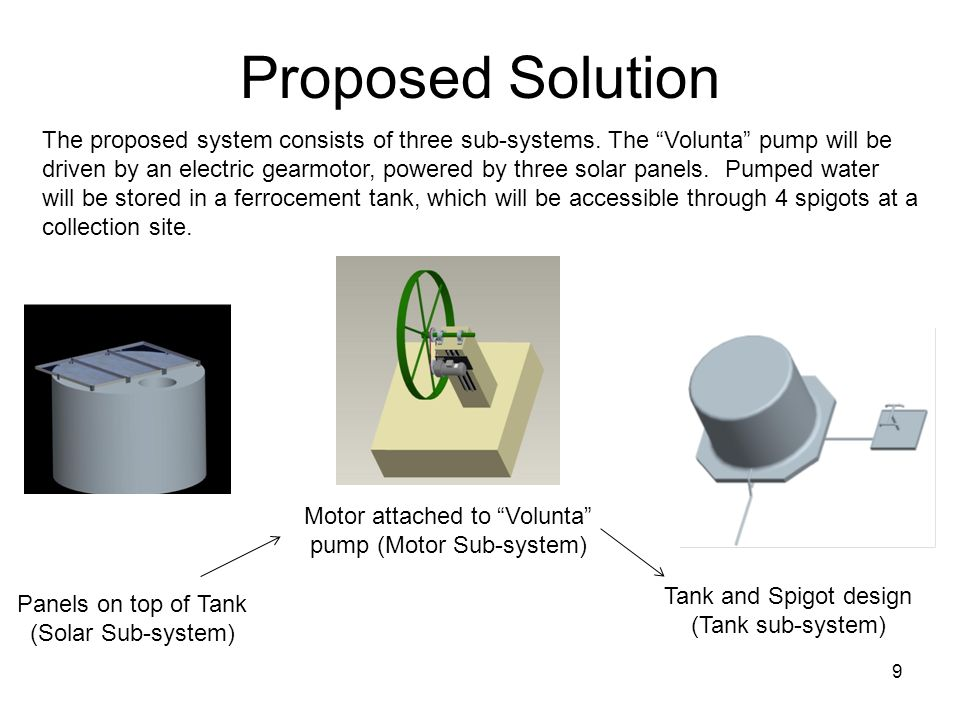 Proposed Solution 9 The proposed system consists of three sub-systems.