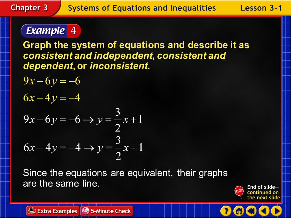 Example 1-3b Graph the system of equations and describe it as consistent and independent, consistent and dependent, or inconsistent. Answer: consisten