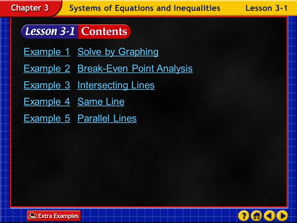 Contents Lesson 3-1Solving Systems of Equations by Graphing Lesson 3-2Solving Systems of Equations Algebraically Lesson 3-3Solving Systems of Inequali