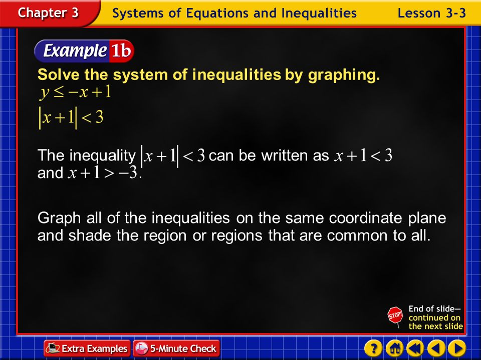 Example 3-1a Answer: The intersection of these regions is Region 2, which is the solution of the system of inequalities. Notice that the solution is a