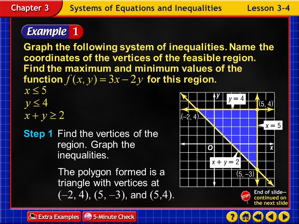 Lesson 4 Contents Example 1Bounded Region Example 2Unbounded Region Example 3Linear Programming