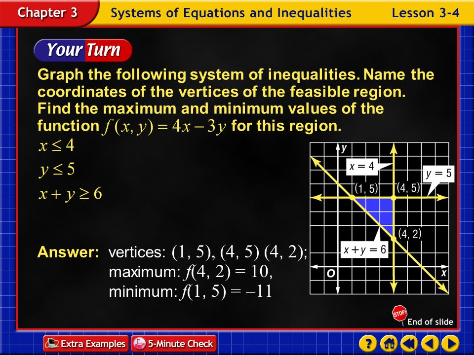 Example 4-1a Step 2 Use a table to find the maximum and minimum values of f(x, y). Substitute the coordinates of the vertices into the function. Answe