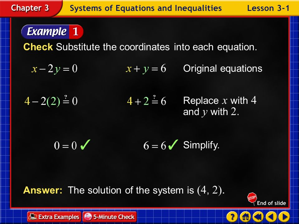 Example 1-4b Answer: consistent and dependent Graph the system of equations and describe it as consistent and independent, consistent and dependent, or inconsistent.
