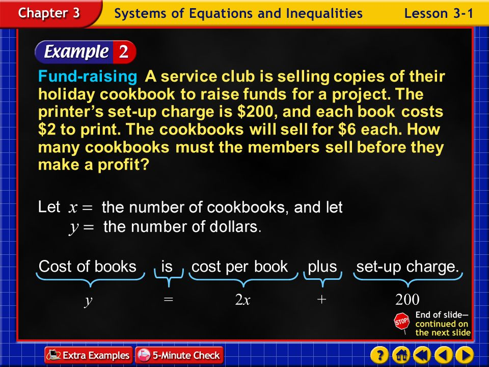 Example 5-2a Multiply by 6.The equation is always true.