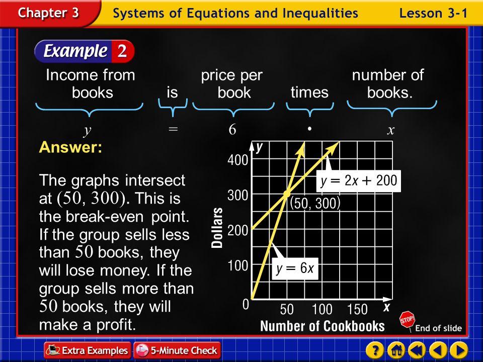 Example 2-2b Answer: B