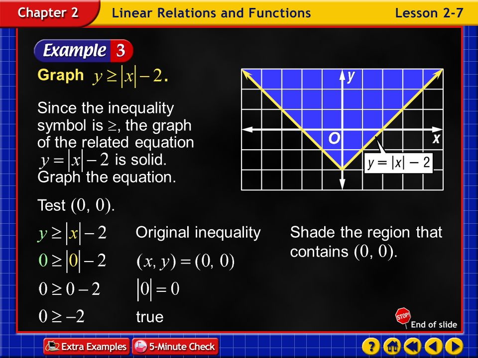 Example 7-2h b.Graph the inequality. c.Can 45 students and 10 chaperones go on the trip? Answer: Answer:yes