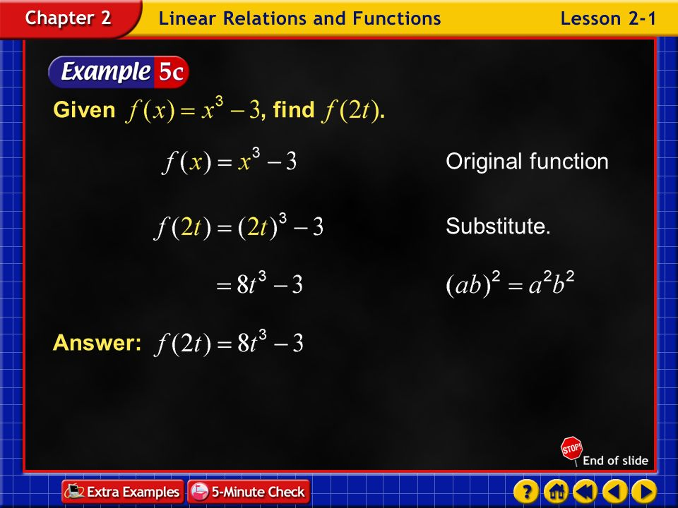 Example 1-5b Givenfind Original function Substitute. Multiply. Answer: Simplify.