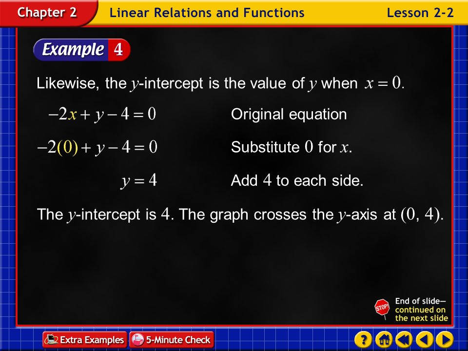 Example 2-4a Find the x -intercept and the y -intercept of the graph of Then graph the equation. The x -intercept is the value of x when The x -interc