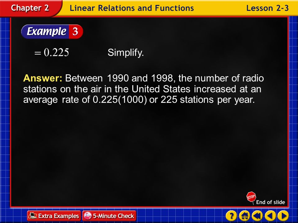Example 3-3a Communication Refer to the graph. Find the rate of change of the number of radio stations on the air in the United States from 1990 to 19