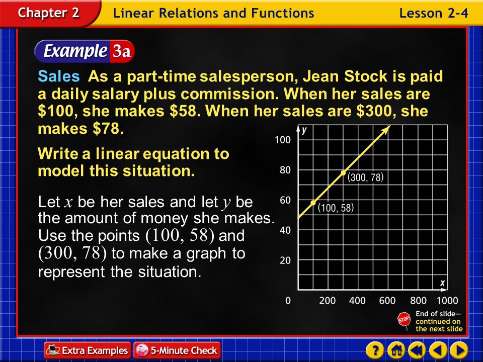 Example 4-2d Answer:C Multiple-Choice Test Item What is an equation of the line through (2, 5) and (–1, 3) ? ACBDACBD