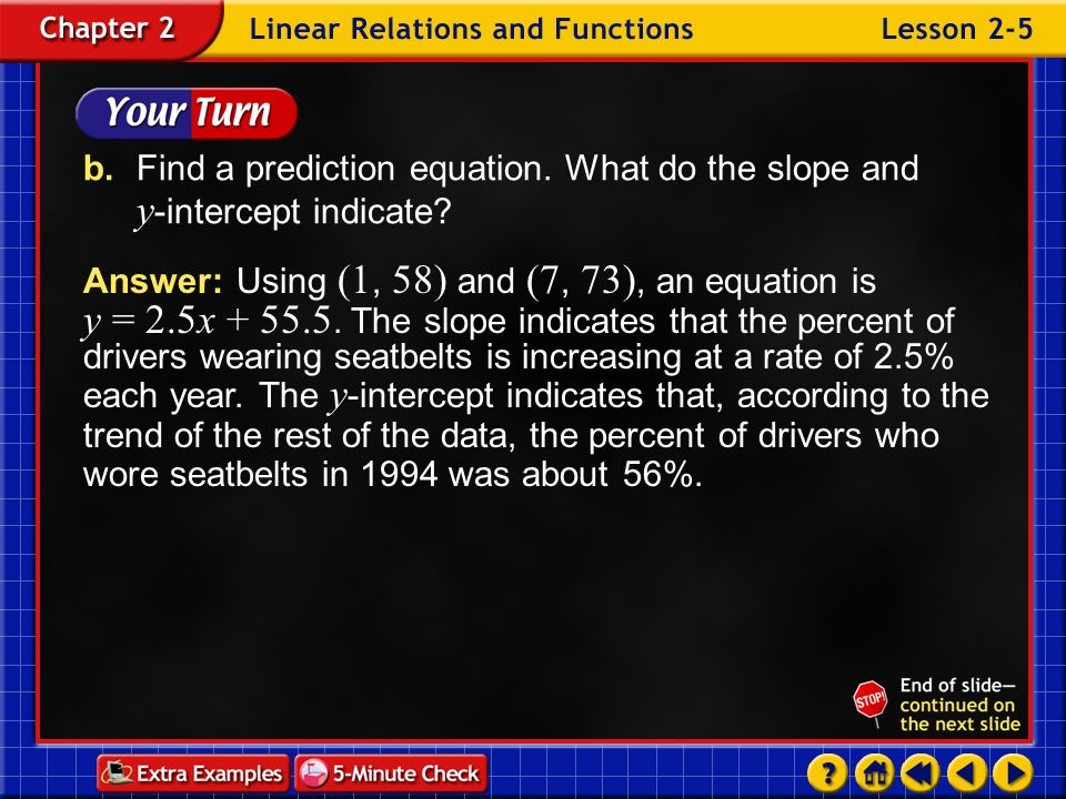 Example 5-2g Safety The table and scatter plot show the approximate percent of drivers who wear seat belts in various years since 1994. a.Draw a line