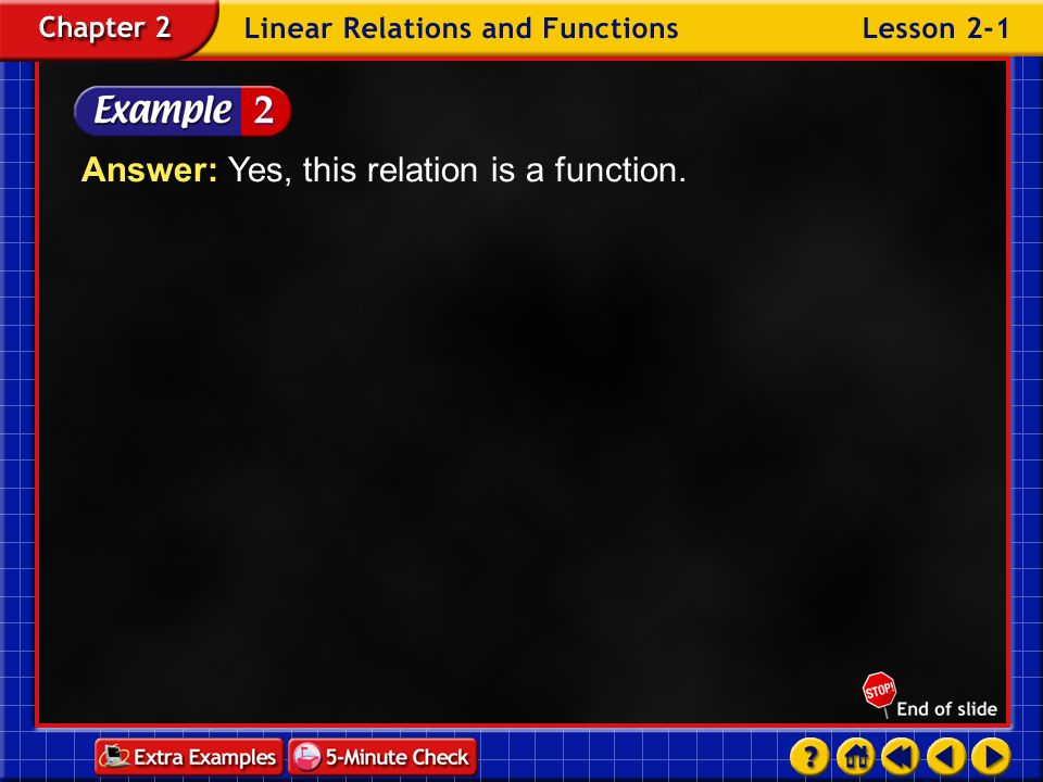 Example 1-2c Answer: Yes, this relation is a function.