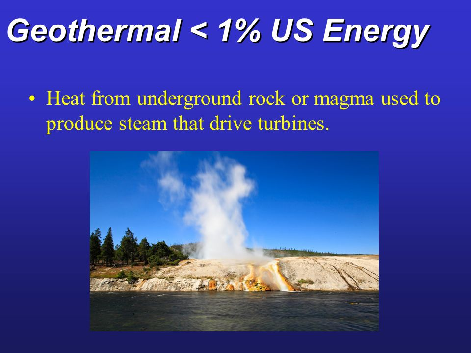 Geothermal < 1% US Energy Heat from underground rock or magma used to produce steam that drive turbines.