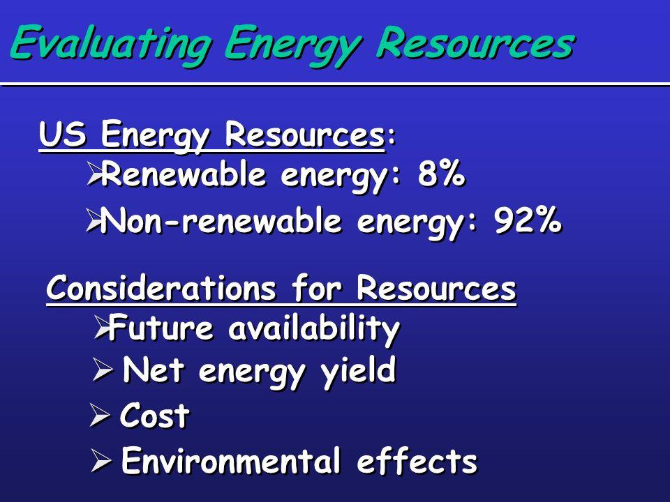 Evaluating Energy Resources US Energy Resources : Renewable energy: 8% US Energy Resources : Renewable energy: 8% Non-renewable energy: 92% Considerat