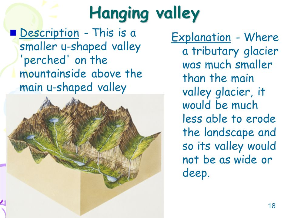 18 Hanging valley Explanation - Where a tributary glacier was much smaller than the main valley glacier, it would be much less able to erode the lands