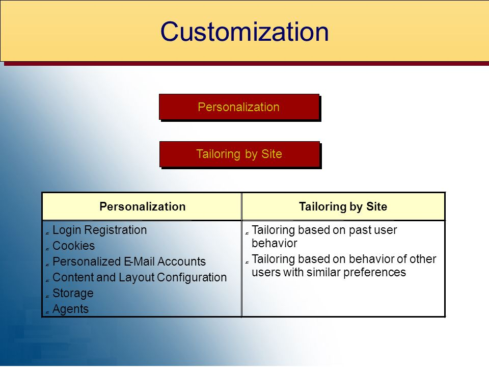 Personalization Tailoring by Site Customization Personalization Tailoring by Site Login Registration Cookies Personalized  Accounts Content and Layout Configuration Storage Agents Tailoring based on past user behavior Tailoring based on behavior of other users with similar preferences
