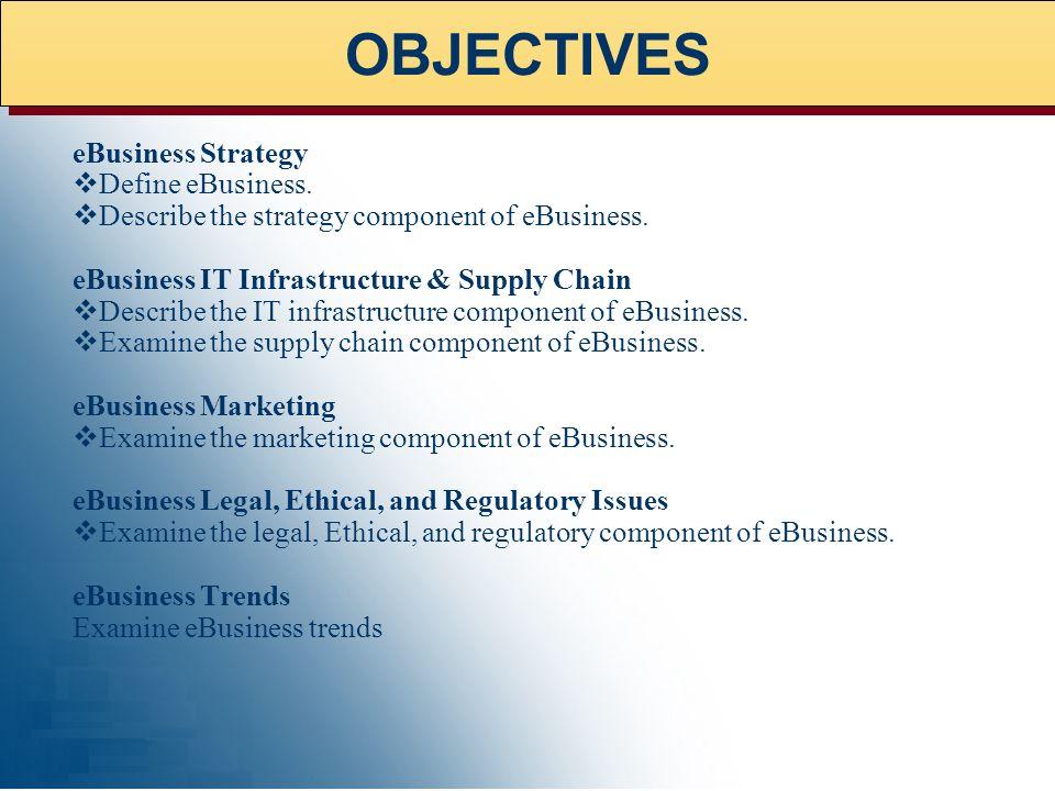 Profits Customer Satisfaction Company Effort The Marketing Concept