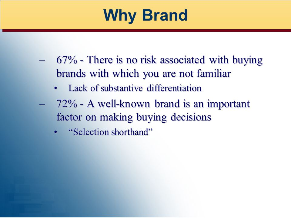 –67% - There is no risk associated with buying brands with which you are not familiar Lack of substantive differentiationLack of substantive differentiation –72% - A well-known brand is an important factor on making buying decisions Selection shorthandSelection shorthand Why Brand