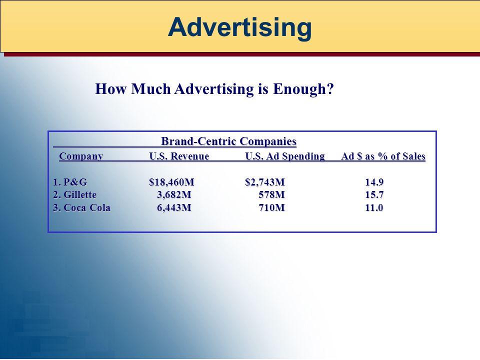 Brand-Centric Companies Brand-Centric Companies CompanyU.S. RevenueU.S. Ad SpendingAd $ as % of Sales CompanyU.S. RevenueU.S. Ad SpendingAd $ as % of