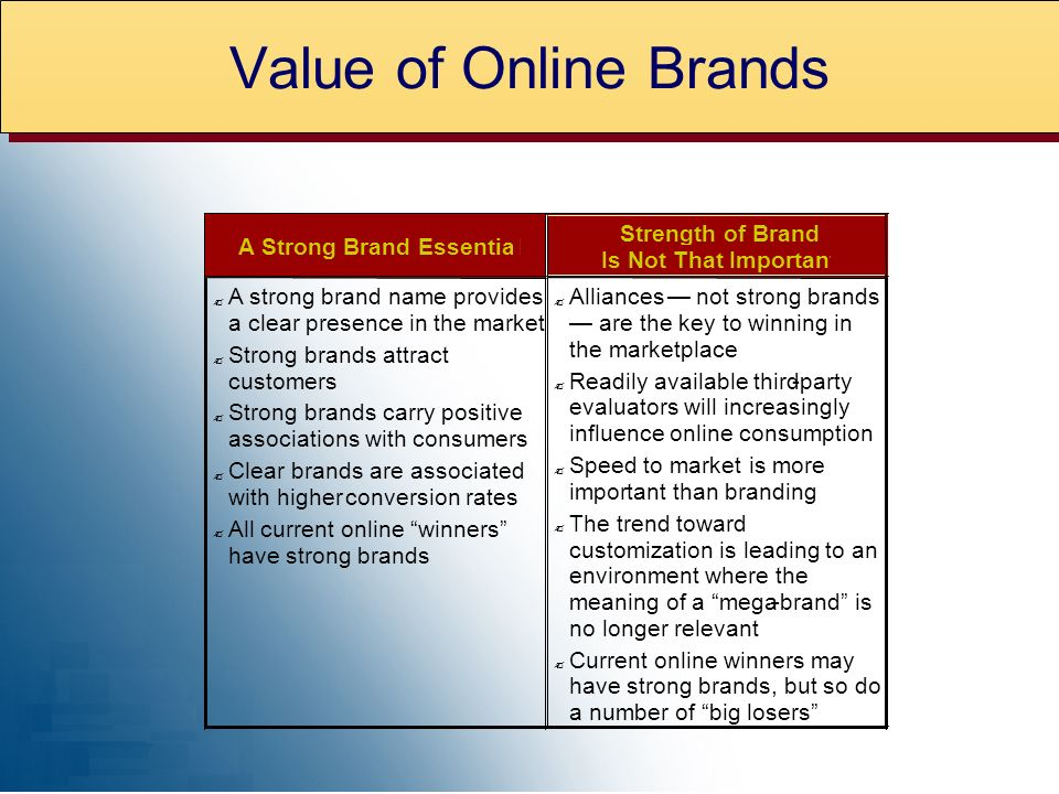 A Strong Brand Essential Strength of Brand Is Not That Important A strong brand name provides a clear presence in the market Strong brands attract customers Strong brands carry positive associations with consumers Clear brands are associated with higherconversion rates All current online winners have strong brands Alliances not strong brands are the key to winning in the marketplace Readily available third-party evaluators will increasingly influence online consumption Speed to market is more important than branding The trend toward customization is leading to an environment where the meaning of a mega-brand is no longer relevant Current online winners may have strong brands, but so do a number of big losers Value of Online Brands