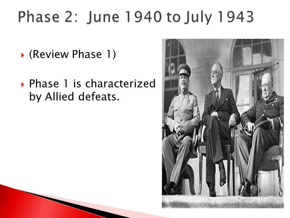 (Review Phase 1) Phase 1 is characterized by Allied defeats.